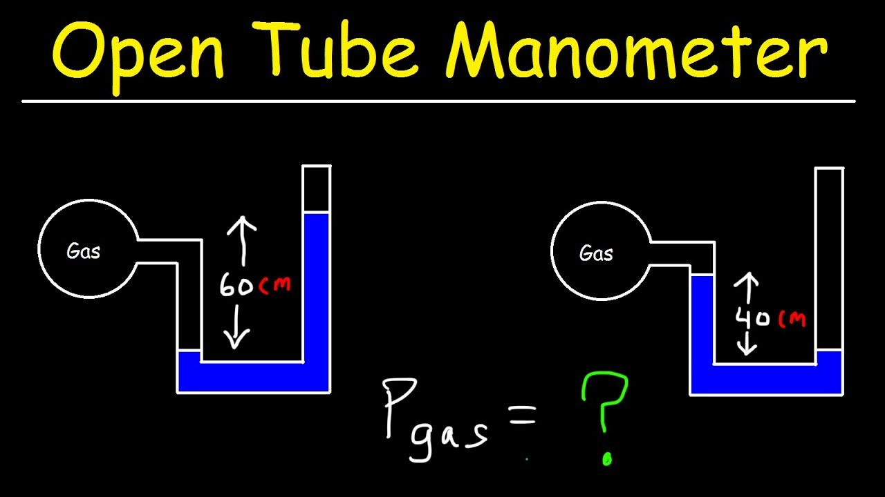 Open Tube Manometer Basic Introduction Pressure Height Density