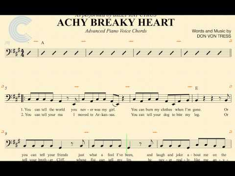 Bassoon - Achy Breaky Heart - Billy Ray Cyrus - Sheet Music, Chords, & Vocals