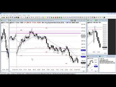 Price Action Trading - Al Brooks  Trading Psychology Concerns