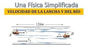 CÁlculo De La Velocidad De La Lancha Y De La Velocidad Del RÍo.
