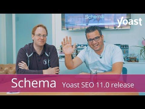 The Ideal Yoast WordPress SEO Plugin Settings (2019 Updated)