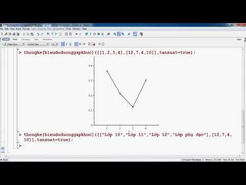 [Maple][Gói vẽ hình] Vẽ biểu đồ đường gấp khúc tần số, tần suất