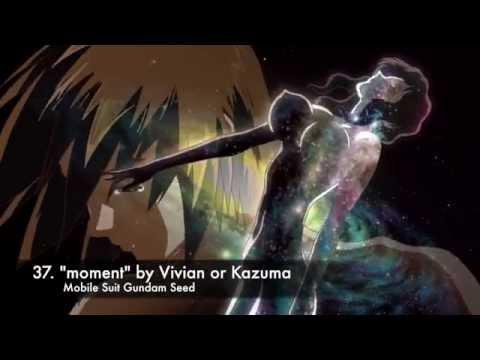 My Gundam Opening Theme Song Rankings