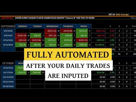 Ultimate Day Trading Tracker Stock Market Excel Spreadsheet Download