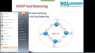 CCNP Route (300 - 101) version 2.0: EIGRP Loadbalancing-Equal cost