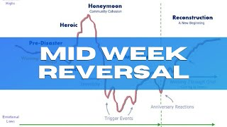 FOREX - MID WEEK REVERSALS AND TRAP FRIDAYS