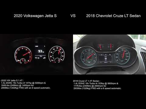 2020 Volkswagen Jetta 1.4T VS Chevrolet Cruze Sedan 1.4T Acceleration Comparison