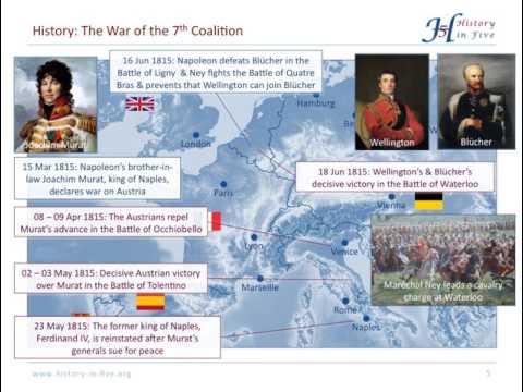 Napoleon's Hundred Days (1815)