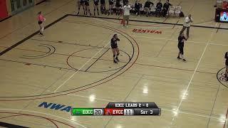 Volleyball - Everett CC vs Edmonds CC