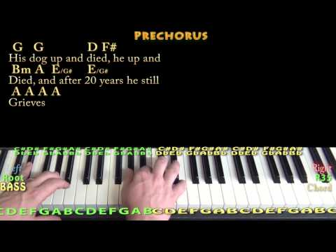 Mr Bojangles (Jerry Jeff Walker) Piano Cover Lesson in D with Chords/Lyrics