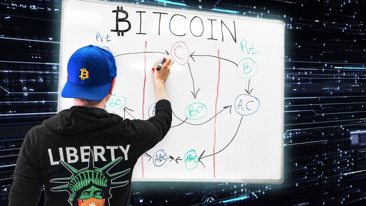 bitcoin calculation explained