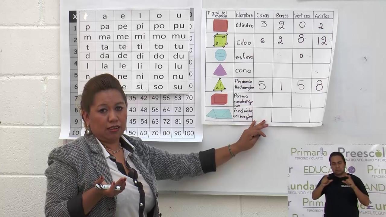 Primaria 3º Y 4º Clase 45 Tema Cuadros De Doble Entrada