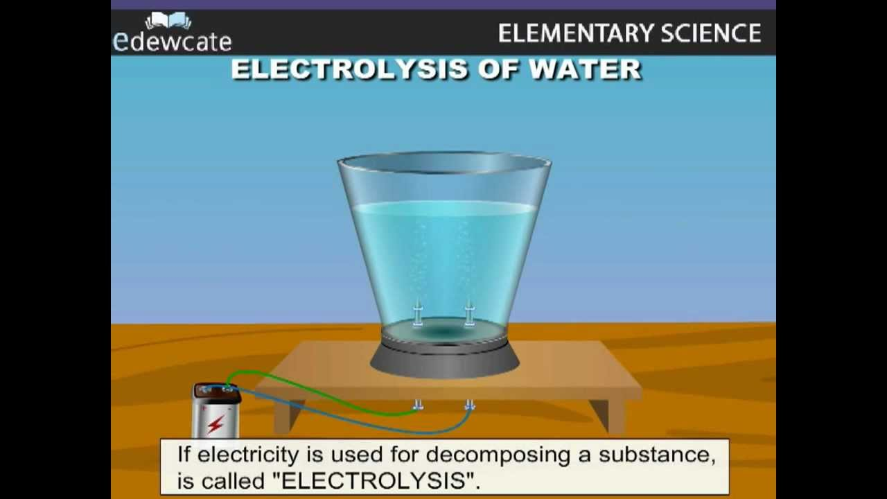 Electrolysis of Water - Hydrogen and Oxygen from water - YouTube