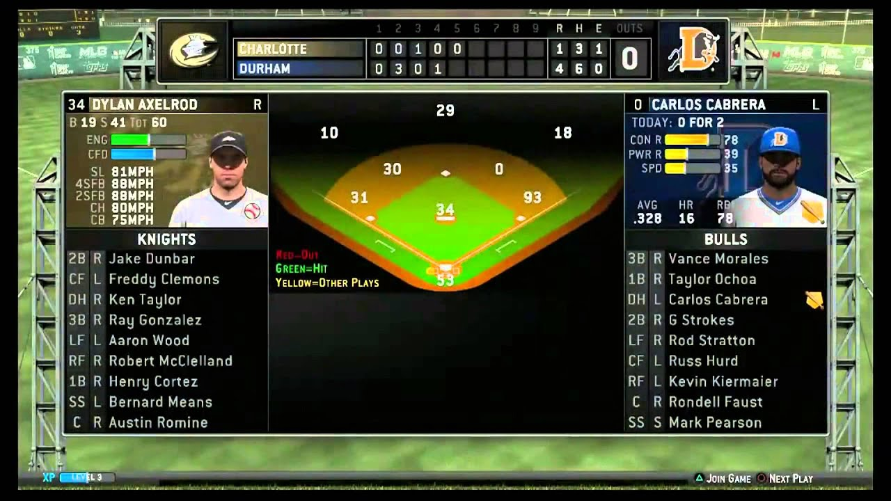 Baseball Mlb 14 The Show Road To The Show 14 Slider Throwing Weenie Mlb The Show 14
