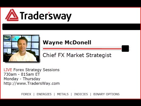 Daily Forex Trading Strategy and Education Training Session