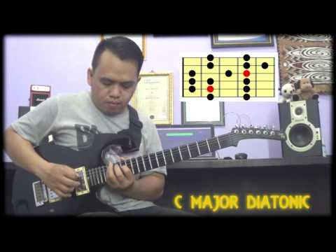Improvisation in C Major