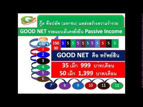 Why Good Net; Hi-speed Internet ระบบ Fiber Optic 100%