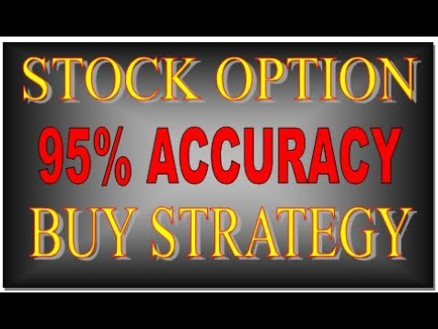Profitable Stock Option Buying Strategy.