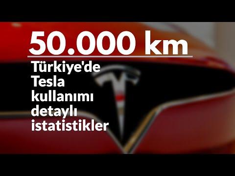 50.000 KM ELEKTRİKLİ KULLANIM | İstatistikler