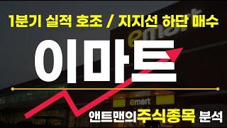 이마트_주식종목분석_앤트맨의주식채널