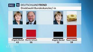 Christian Ehring: SPD und ihre Kanzlerkandidaten