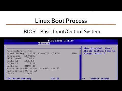 Linux Boot Process: Grub, initrd, explained.
