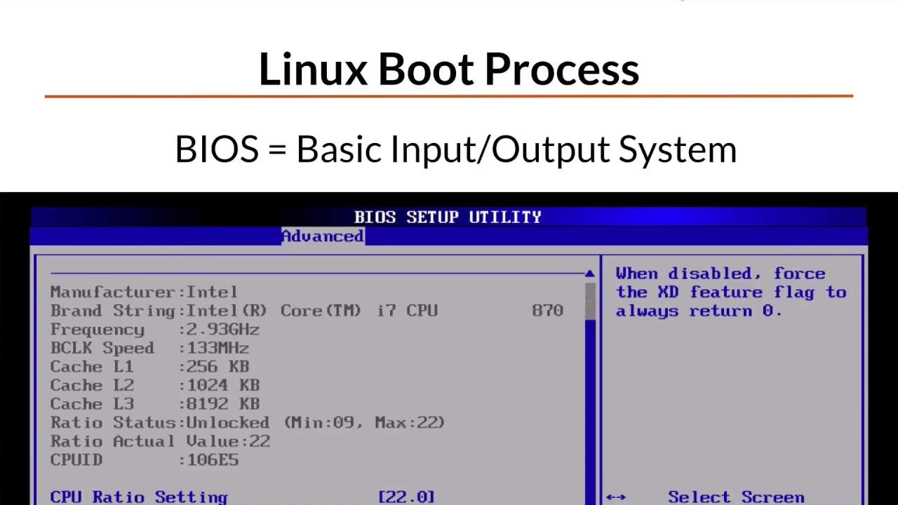 Linux Boot Process: Grub, initrd, explained