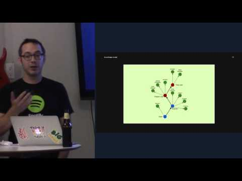 How Spotify Helps Their Engineers Grow - Chris Angove
