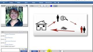 📌▶Пошаговый план заработка в интернете для простого пользователя