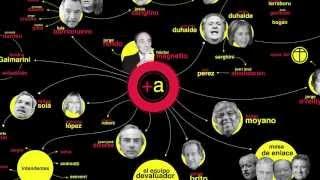 Lanata te explica el círculo rojo de Massa