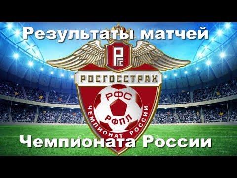 Чемпионат России по футболу 2017/18 РФПЛ. 24 тур Результаты, Расписание и Турнирная таблица.
