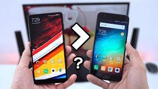Lebih Bagus dari Mi6? 10 Pertanyaan Populer soal Xiaomi Mi Mix 2!