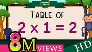 2-x1=2 Multiplication, Table of Two 2 Tables Song Multiplication Time of tables  - MathsTables