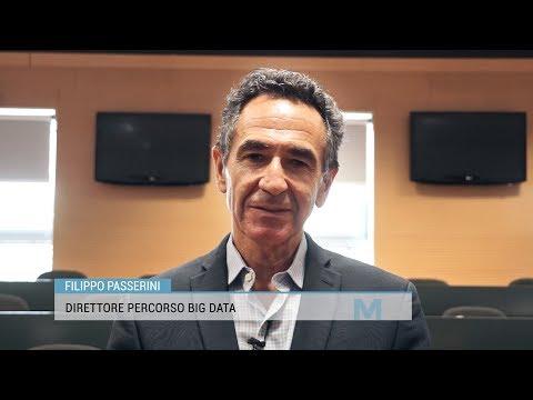 Big Data Analytics & Business Intelligence