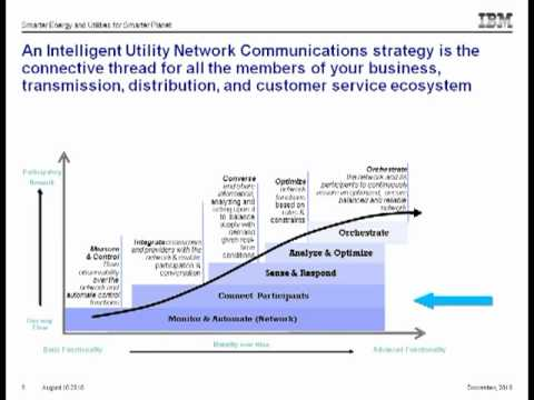 SmartGridNews Part 1of 5: Achieving The Ultimate Communications Network