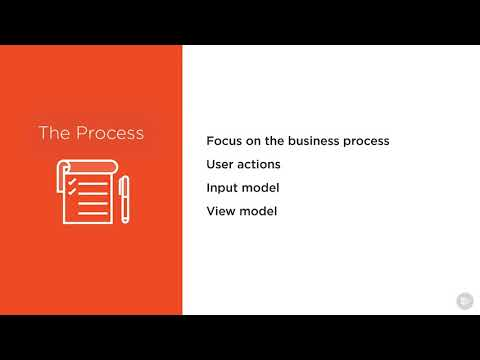 Software Design Experience 18Requirements  Task oriented Analysis of Requirements