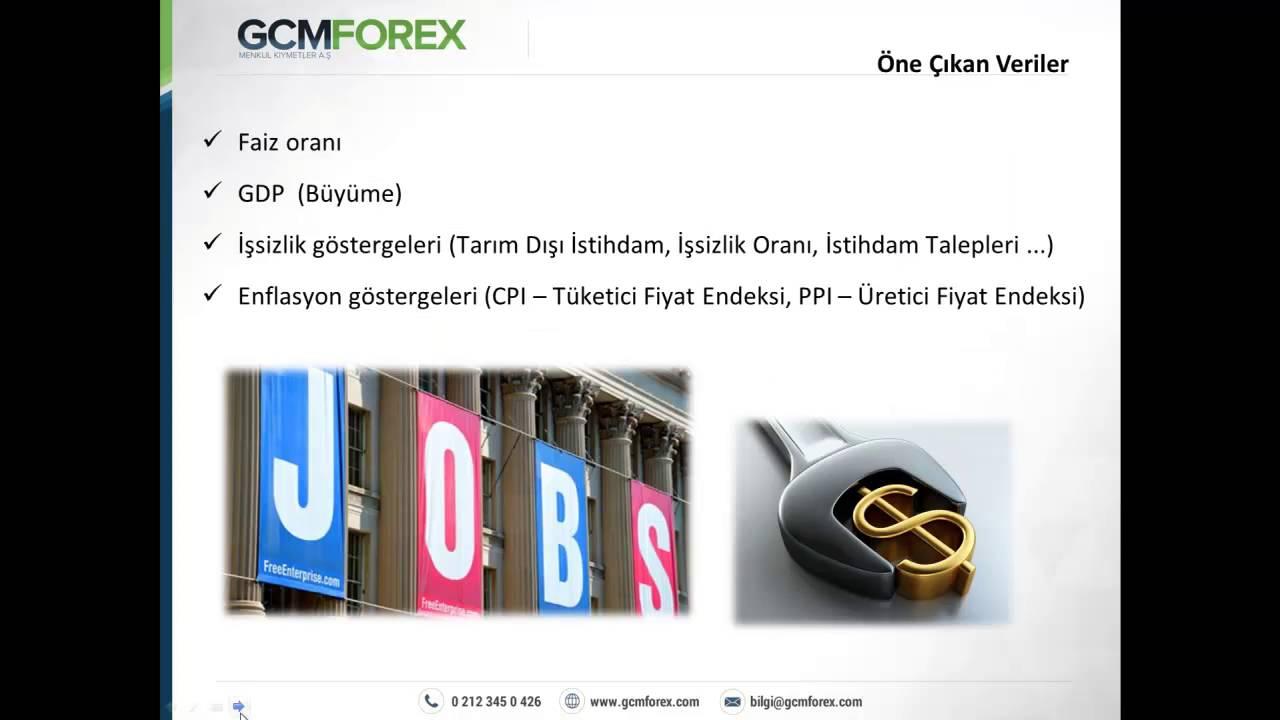 Gcm forex ekonomi takvimi
