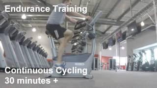btec pe aerobic endurance training