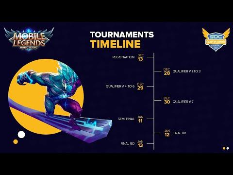 qualifier-4-|-sdc-evolution-esports-:-season-fall-2020-|-mobile-legends-bang-bang