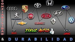 La mejor marca de Autos; Durabilidad, valor por tu dinero y reventa