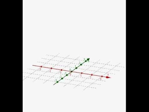Introduction à la géométrie descriptive dans l'espace 01