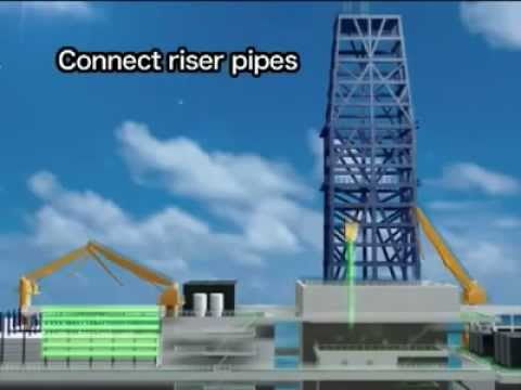 Deep Water Oil Wells Drilling