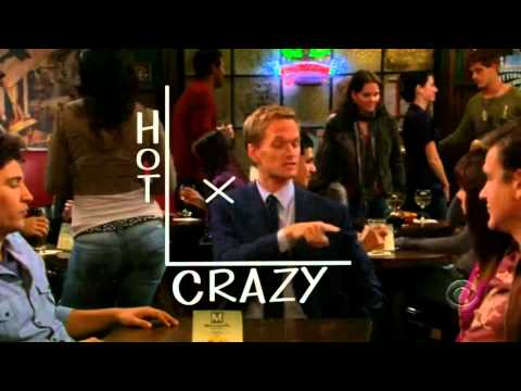 Barney Stinson - Hot Crazy Scale