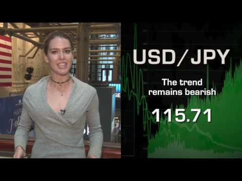 12/13: Will Dow hit 20,000? Stocks on the rise amid Fed Meeting (14:15ET)
