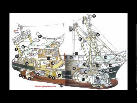 Fishing boat, Fishing boat -Types of Ships
