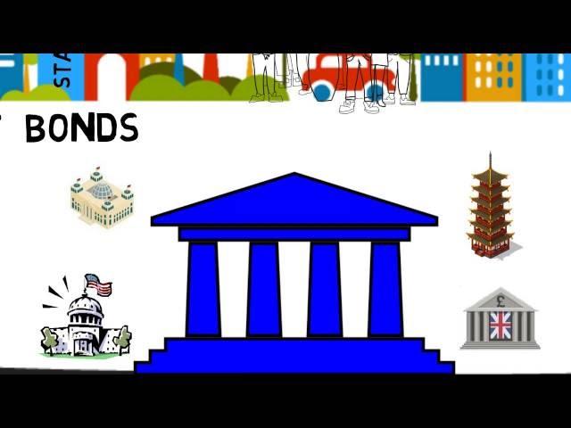 Capital Street FX: Bond (basic)
