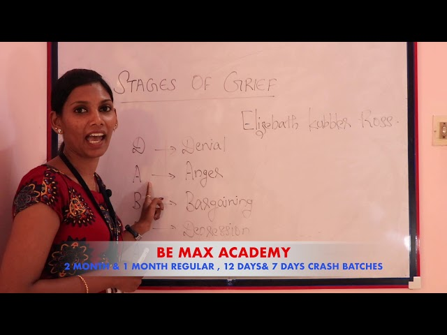 GRIEF Management,DABDA- Be Max Academy- Best Coaching for IELTS,OET,HAAD,MOH, Prometric, in Kerala