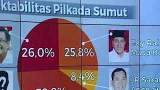 [Berita Ralat] Survei Elektabilitas di Sumut dan Riau