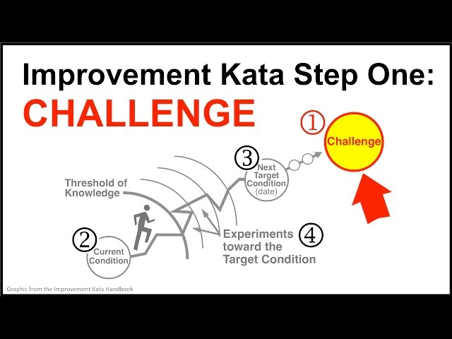 The Role of'Challenge' in the Improvement Kata