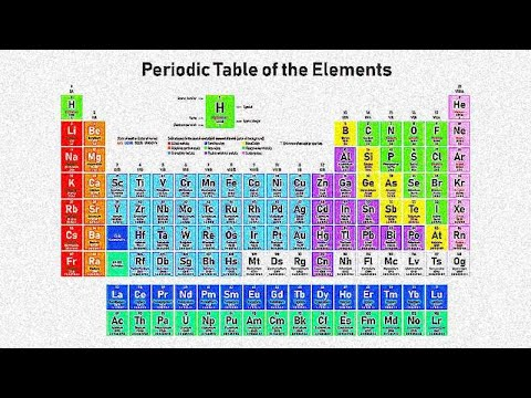Officially Ranking All The Elements